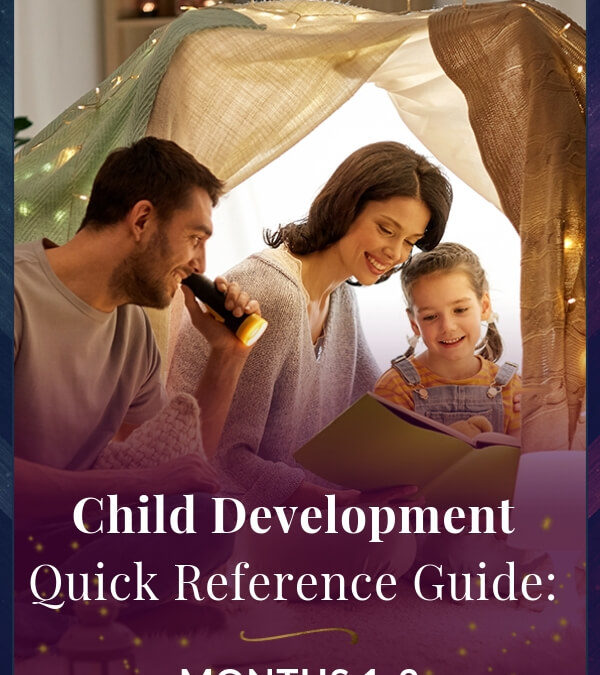 The Conscious Parent's Child Development Quick Reference Guide: Months 1-2